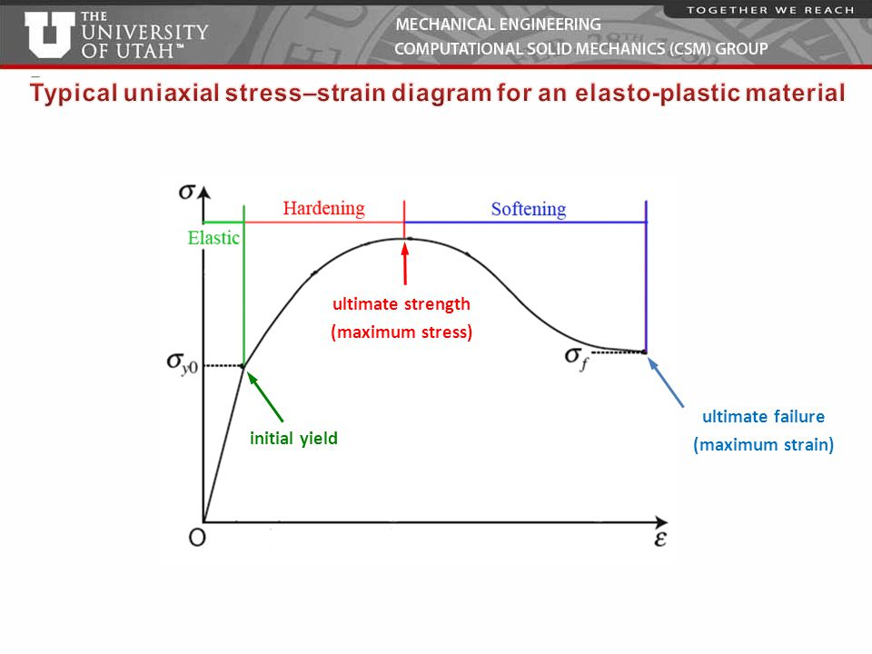 Plastic strainTotal plastic strain Initial yield stress New yield stress During the plastic loadaing, by increasing total strain: 1) 1) The plastic strain increases.