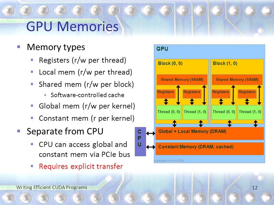 GPU Memories  Memory types  Registers (r/w per thread)  Local mem (r/w per thread)  Shared mem (r/w per block)  Software-controlled cache  Globa