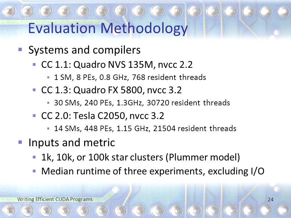 Evaluation Methodology  Systems and compilers  CC 1.1: Quadro NVS 135M, nvcc 2.2  1 SM, 8 PEs, 0.8 GHz, 768 resident threads  CC 1.3: Quadro FX 58