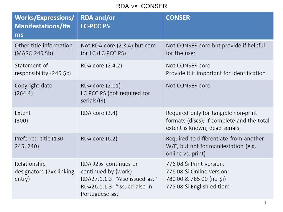 RDA vs.