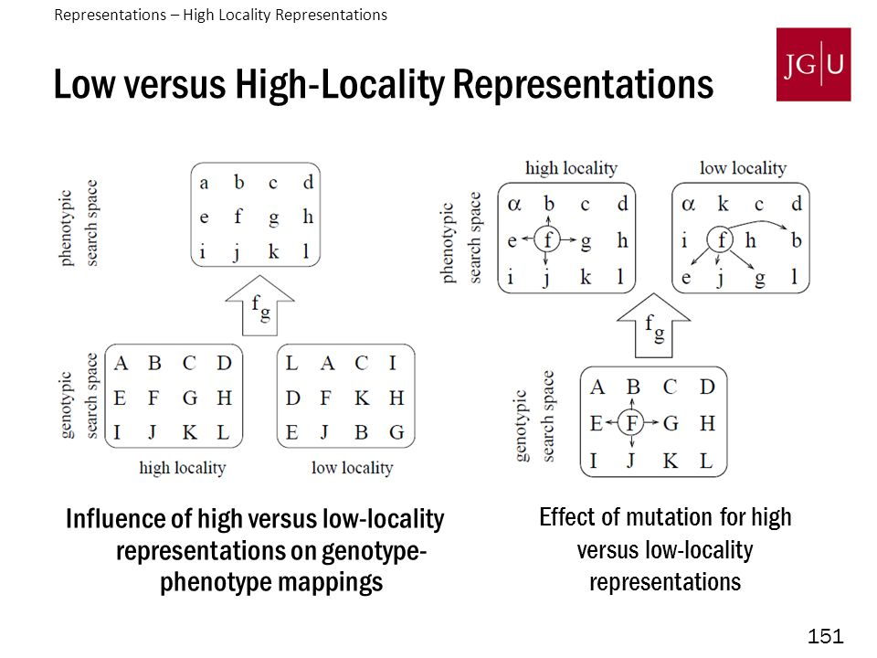 151 Low versus High-Locality Representations Influence of high versus low-locality representations on genotype- phenotype mappings Effect of mutation for high versus low-locality representations Representations – High Locality Representations
