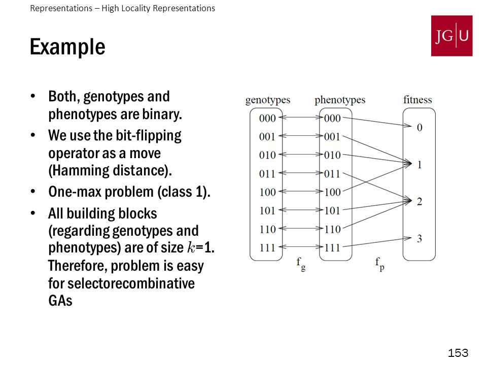153 Example Both, genotypes and phenotypes are binary.