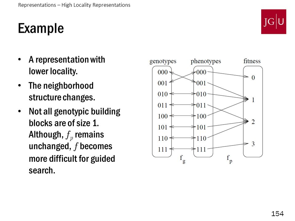 154 Example A representation with lower locality. The neighborhood structure changes. Not all genotypic building blocks are of size 1. Although, f p r