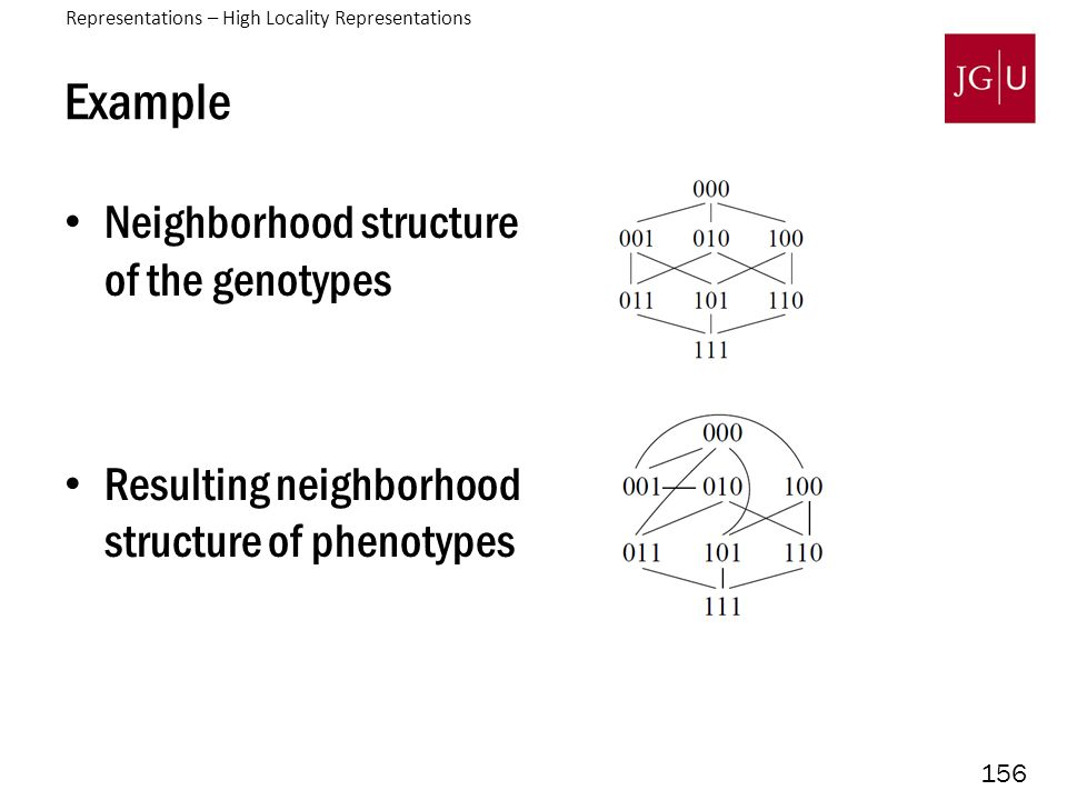156 Example Neighborhood structure of the genotypes Resulting neighborhood structure of phenotypes Representations – High Locality Representations