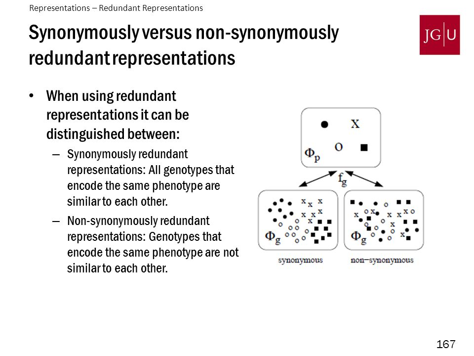 167 Synonymously versus non-synonymously redundant representations When using redundant representations it can be distinguished between: – Synonymously redundant representations: All genotypes that encode the same phenotype are similar to each other.