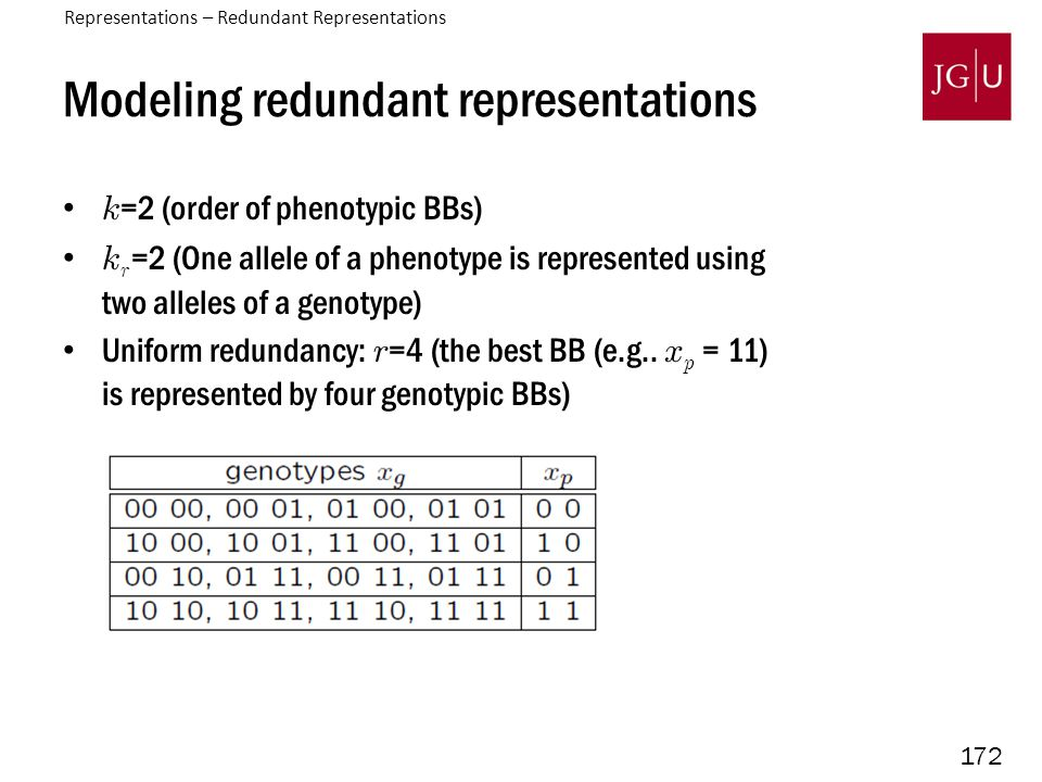 172 Modeling redundant representations k =2 (order of phenotypic BBs) k r =2 (One allele of a phenotype is represented using two alleles of a genotype