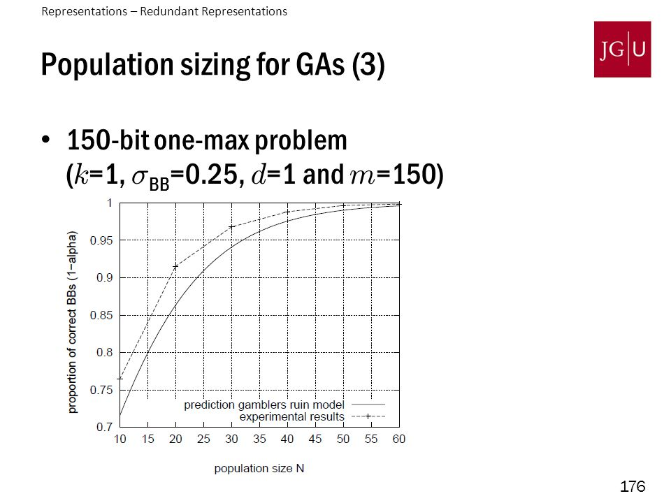176 Population sizing for GAs (3) 150-bit one-max problem ( k =1, ¾ BB =0.25, d =1 and m =150) Representations – Redundant Representations
