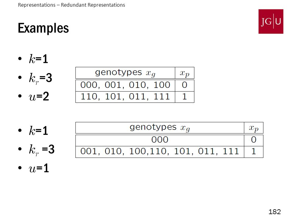 182 Examples k =1 k r =3 u =2 k =1 k r =3 u =1 Representations – Redundant Representations