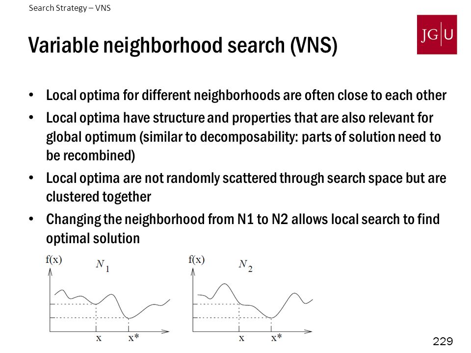 229 Variable neighborhood search (VNS) Local optima for different neighborhoods are often close to each other Local optima have structure and properties that are also relevant for global optimum (similar to decomposability: parts of solution need to be recombined) Local optima are not randomly scattered through search space but are clustered together Changing the neighborhood from N1 to N2 allows local search to find optimal solution Search Strategy – VNS