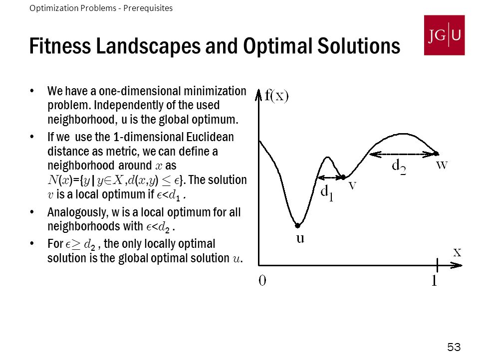 53 Fitness Landscapes and Optimal Solutions We have a one-dimensional minimization problem. Independently of the used neighborhood, u is the global op