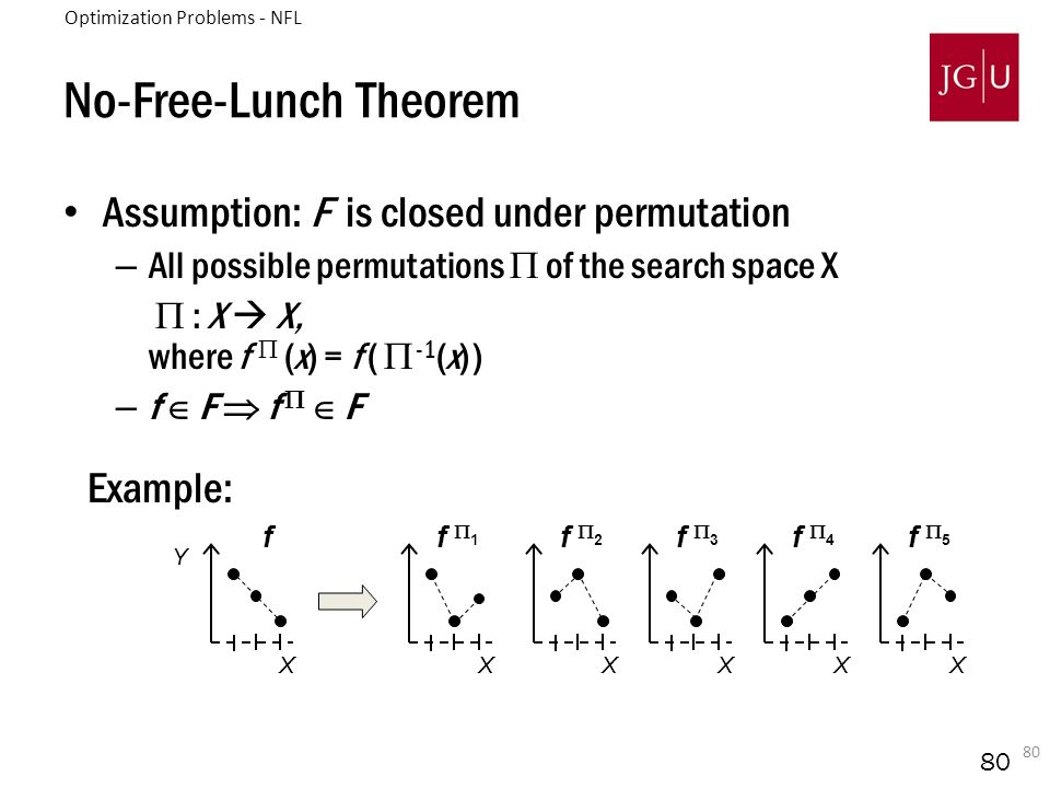 80 Assumption: F is closed under permutation – All possible permutations  of the search space X  : X  X, where f  (x) = f (  -1 (x) ) – f  F  f   F Example: 80 2.