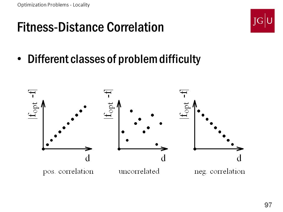 97 Fitness-Distance Correlation Different classes of problem difficulty 3.
