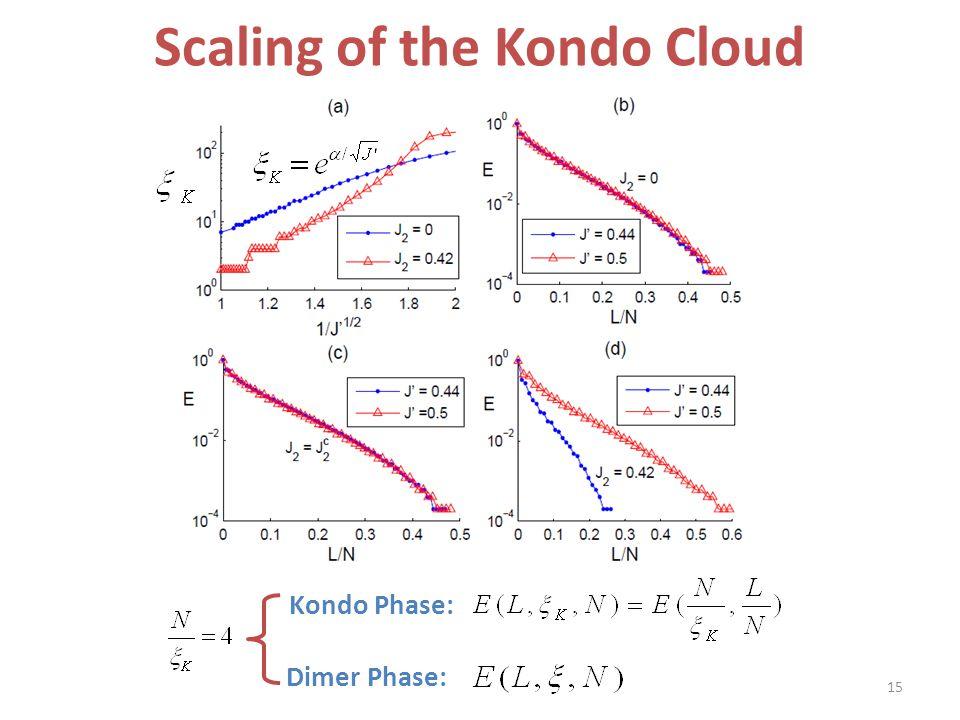 Scaling of the Kondo Cloud Kondo Phase: Dimer Phase: 15