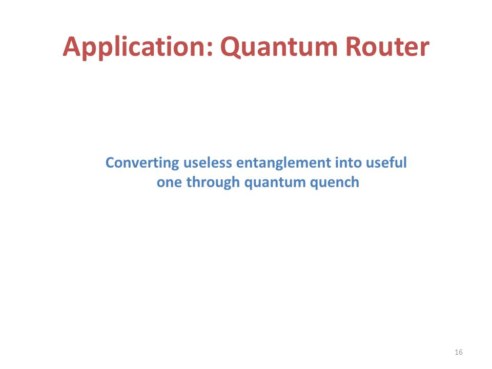 Application: Quantum Router Converting useless entanglement into useful one through quantum quench 16