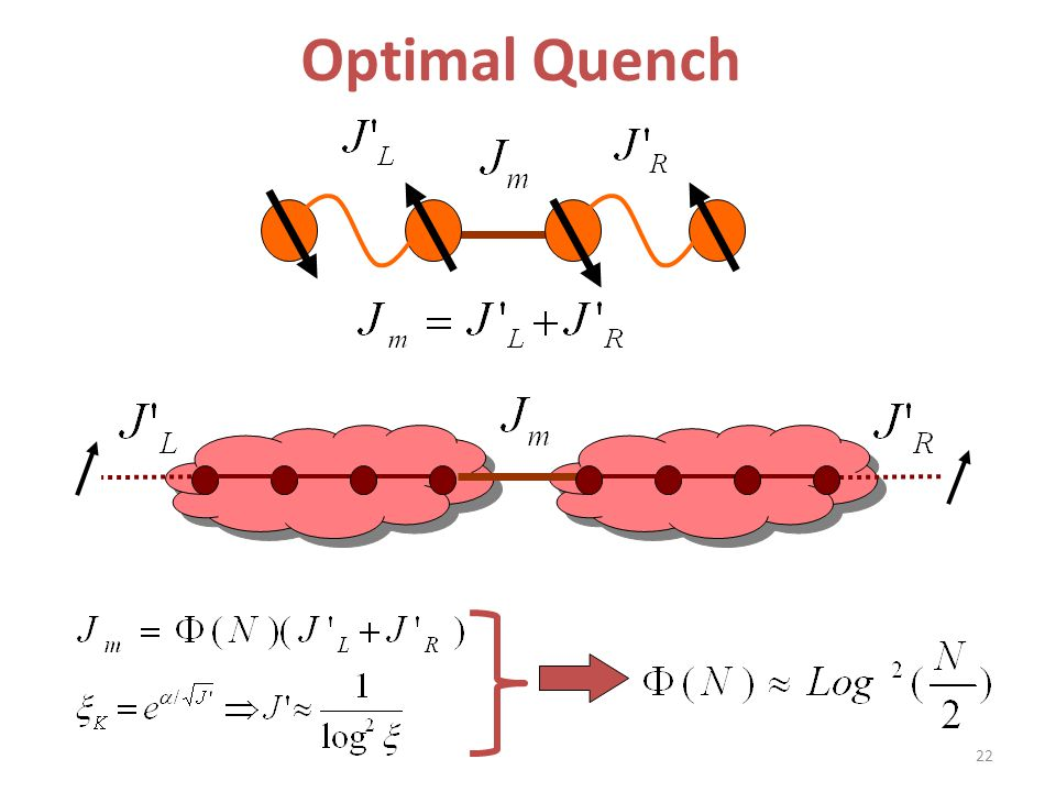Optimal Quench 22
