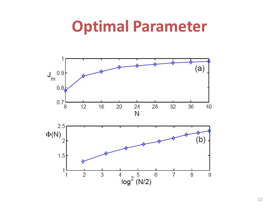 Optimal Parameter 23