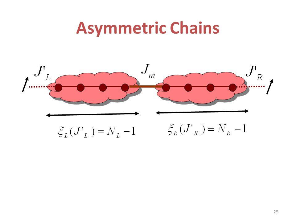 Asymmetric Chains 25