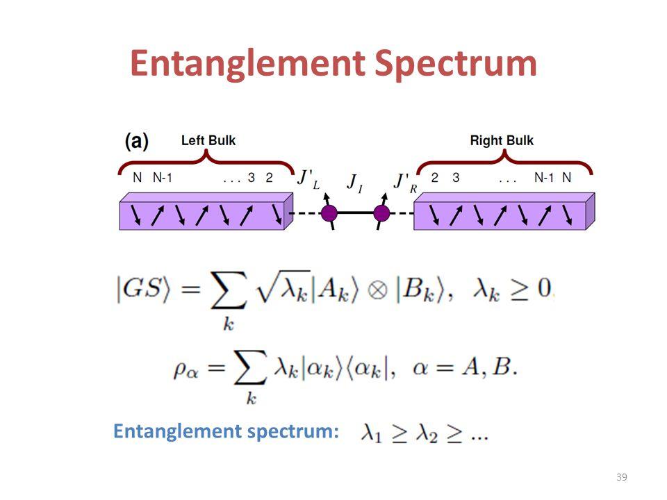 Entanglement Spectrum Entanglement spectrum: 39