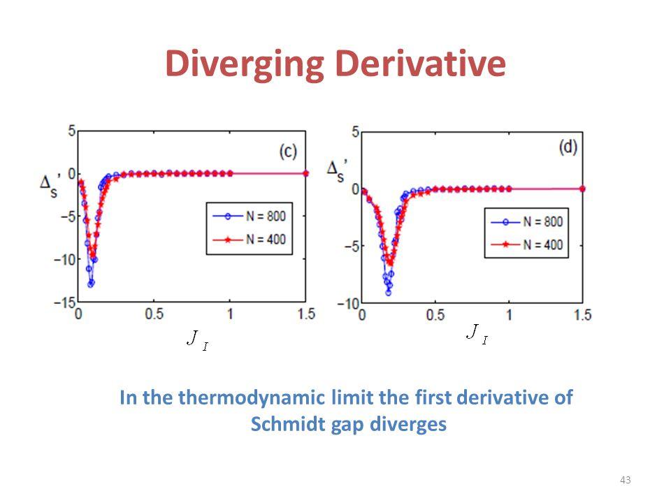 Diverging Derivative In the thermodynamic limit the first derivative of Schmidt gap diverges 43