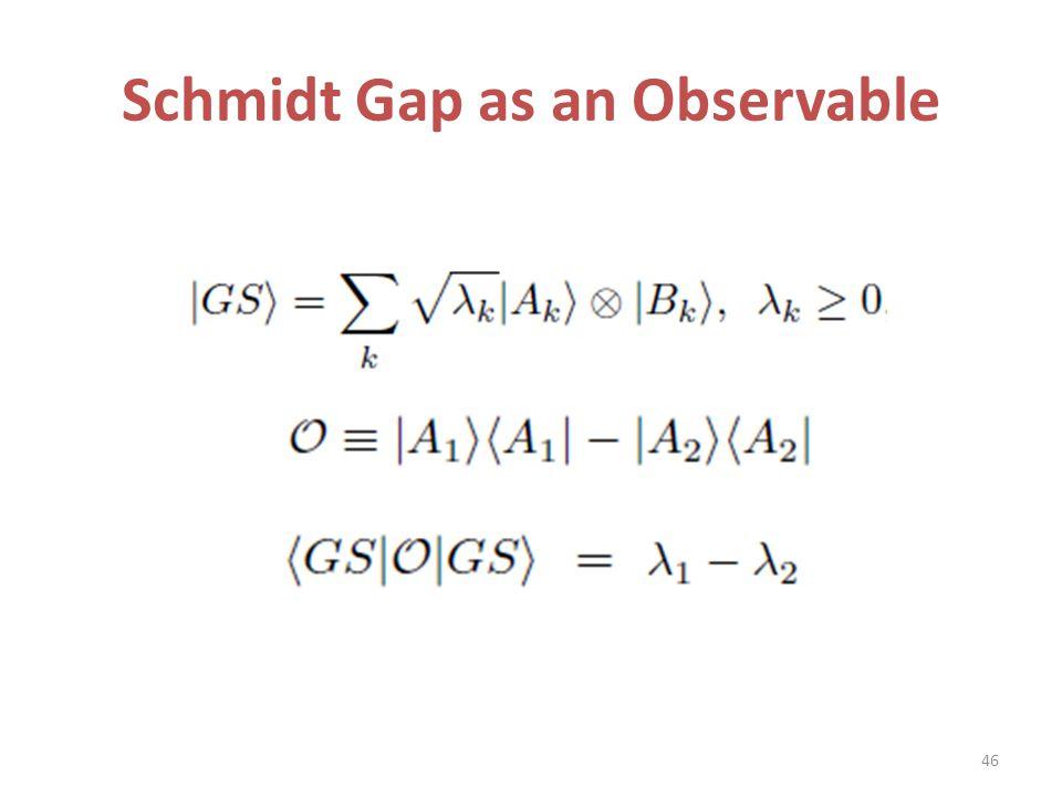Schmidt Gap as an Observable 46