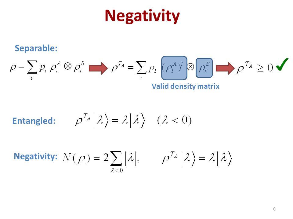 Negativity Separable: Valid density matrix Entangled: Negativity: 6