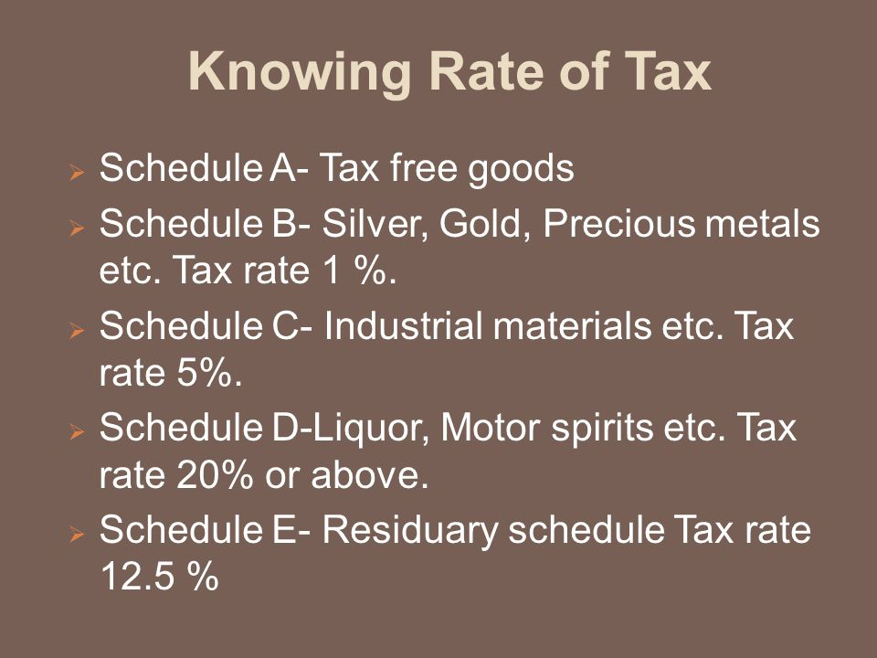 Knowing Rate of Tax  Schedule A- Tax free goods  Schedule B- Silver, Gold, Precious metals etc.