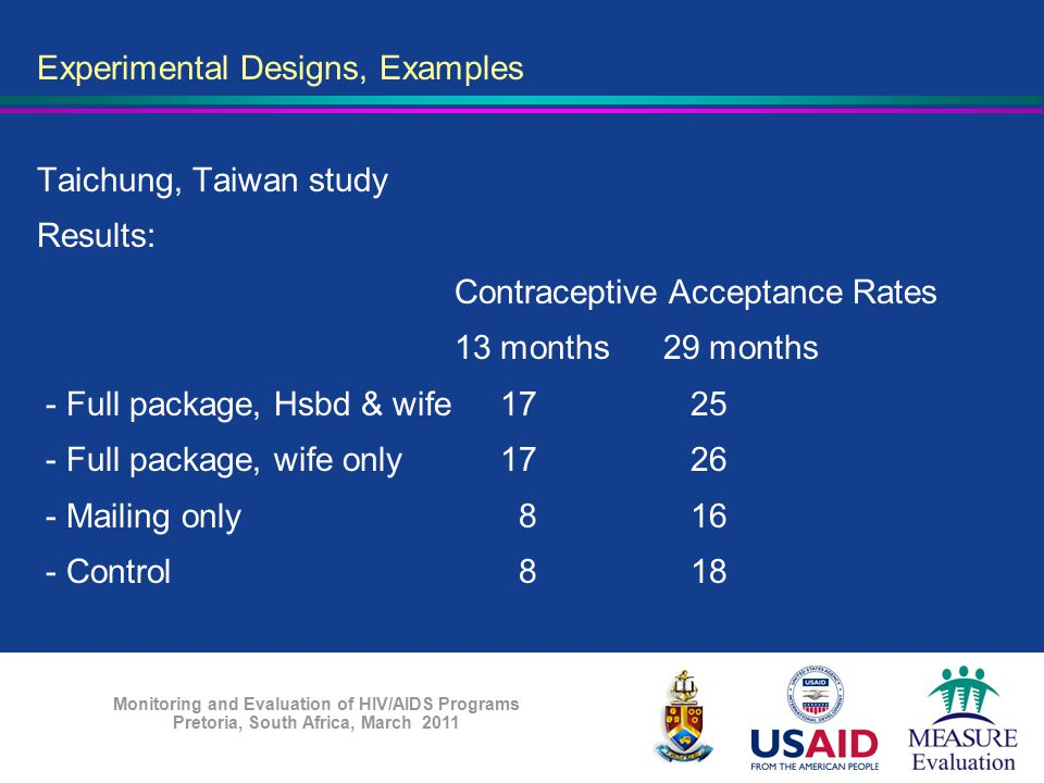 Monitoring and Evaluation of HIV/AIDS Programs Pretoria, South Africa, March 2011 Experimental Designs, Examples Taichung, Taiwan study Results: Contr