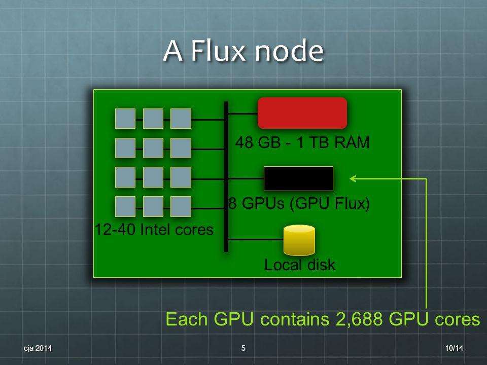 A Flux node 12-40 Intel cores 48 GB - 1 TB RAM Local disk 10/14 8 GPUs (GPU Flux) Each GPU contains 2,688 GPU cores cja 20145