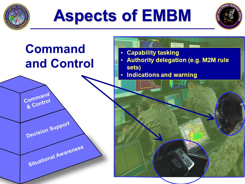 Aspects of EMBM Command and Control Capability tasking Authority delegation (e.g. M2M rule sets) Indications and warning Situational Awareness Decisio
