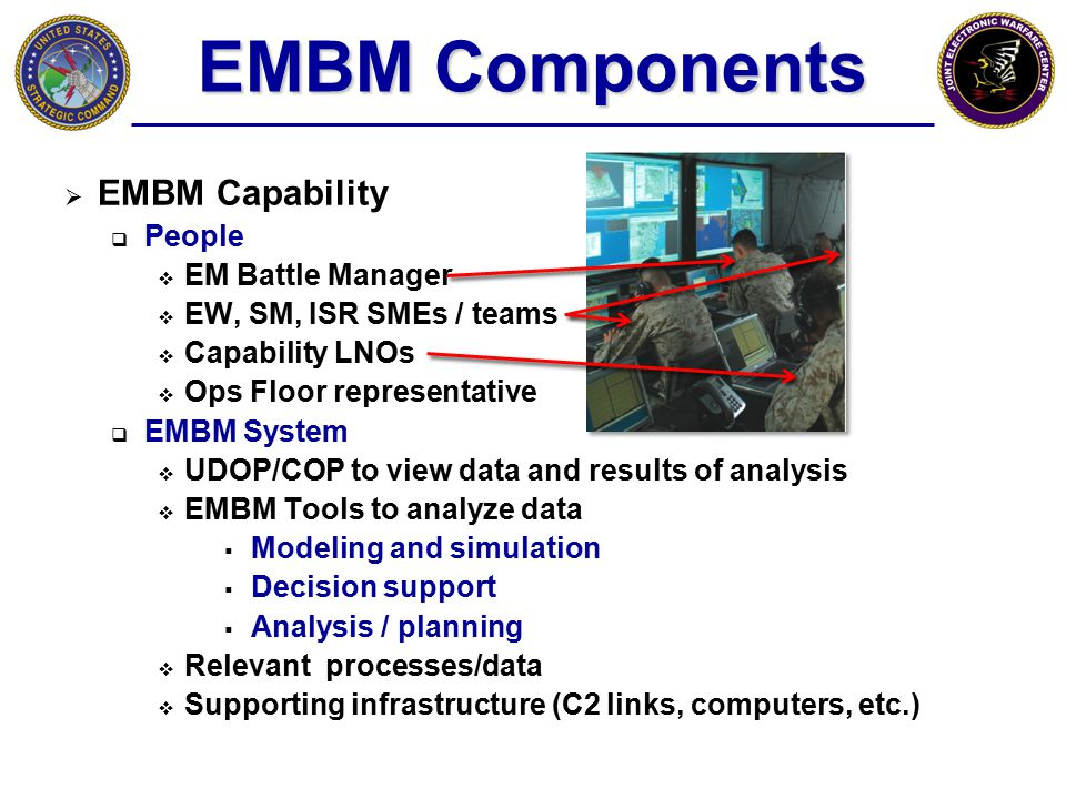 EMBM Components  EMBM Capability  People  EM Battle Manager  EW, SM, ISR SMEs / teams  Capability LNOs  Ops Floor representative  EMBM System  UDOP/COP to view data and results of analysis  EMBM Tools to analyze data  Modeling and simulation  Decision support  Analysis / planning  Relevant processes/data  Supporting infrastructure (C2 links, computers, etc.)