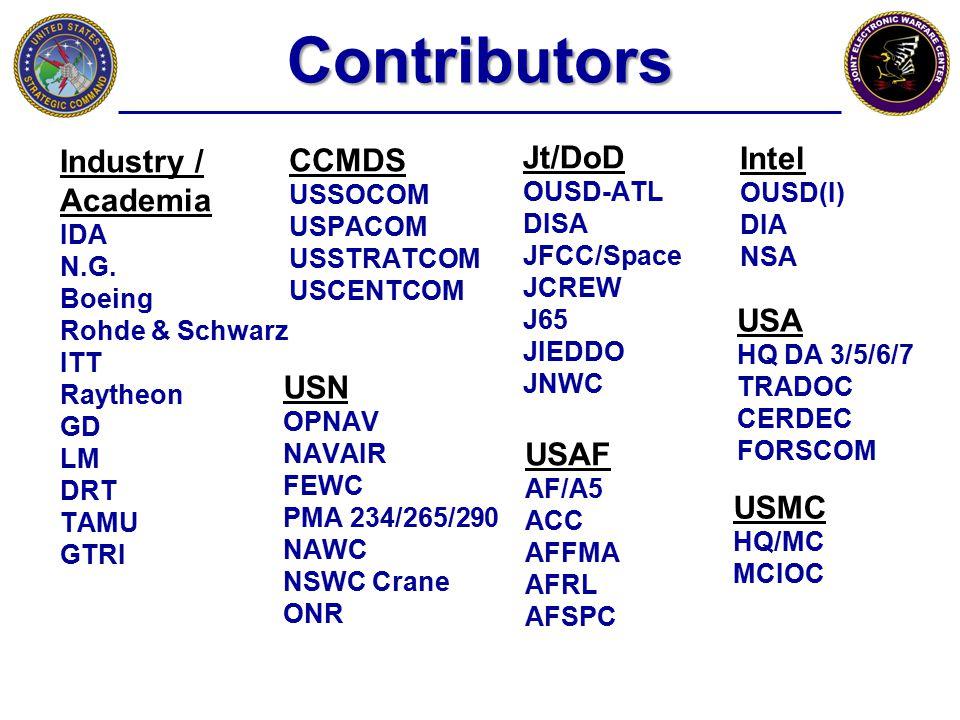 Contributors USA HQ DA 3/5/6/7 TRADOC CERDEC FORSCOM USAF AF/A5 ACC AFFMA AFRL AFSPC USN OPNAV NAVAIR FEWC PMA 234/265/290 NAWC NSWC Crane ONR USMC HQ/MC MCIOC Jt/DoD OUSD-ATL DISA JFCC/Space JCREW J65 JIEDDO JNWC Intel OUSD(I) DIA NSA Industry / Academia IDA N.G.