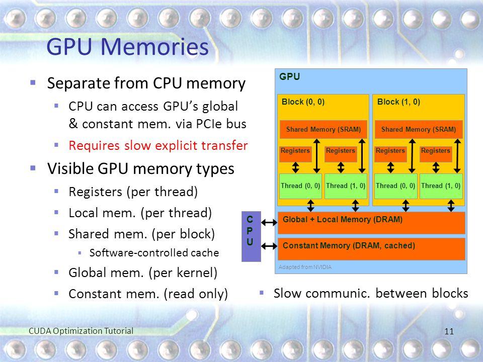 GPU Memories  Separate from CPU memory  CPU can access GPU's global & constant mem. via PCIe bus  Requires slow explicit transfer  Visible GPU mem