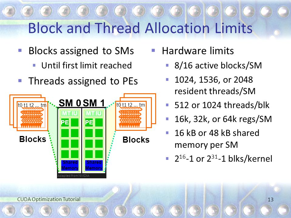 Block and Thread Allocation Limits  Blocks assigned to SMs  Until first limit reached  Threads assigned to PEs  Hardware limits  8/16 active bloc