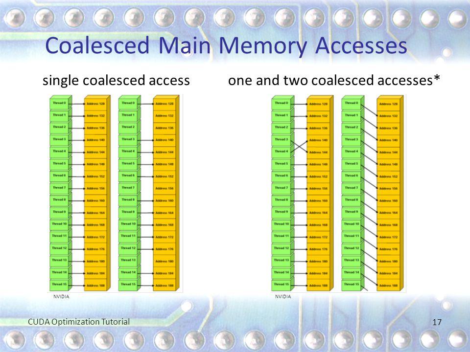 Coalesced Main Memory Accesses single coalesced access one and two coalesced accesses* NVIDIA NVIDIA CUDA Optimization Tutorial 17