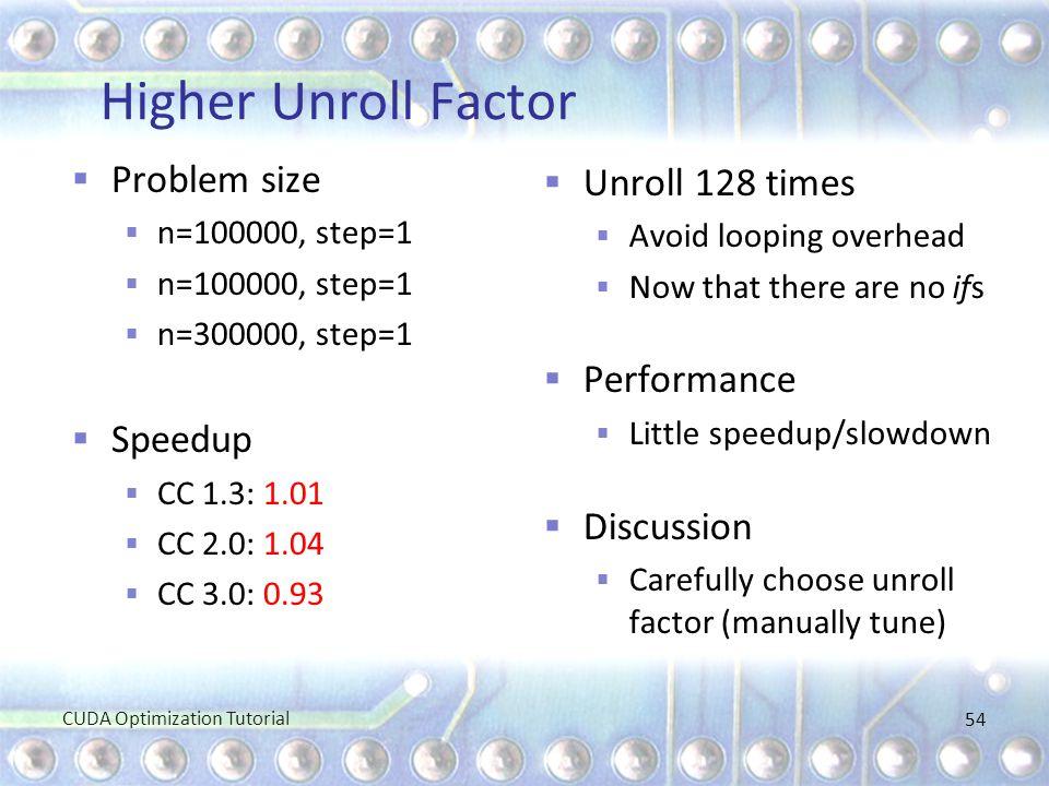 Higher Unroll Factor  Problem size  n=100000, step=1  n=300000, step=1  Speedup  CC 1.3: 1.01  CC 2.0: 1.04  CC 3.0: 0.93  Unroll 128 times 
