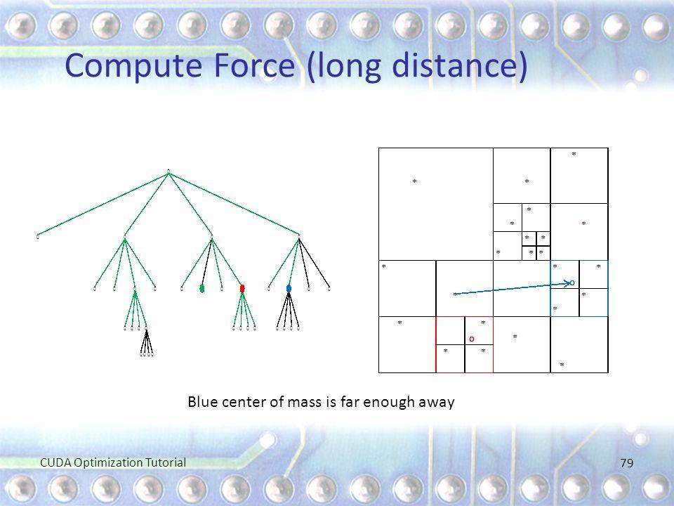 Compute Force (long distance) 79 Blue center of mass is far enough away CUDA Optimization Tutorial