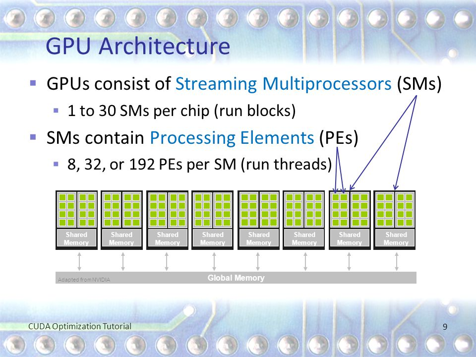 GPU Architecture  GPUs consist of Streaming Multiprocessors (SMs)  1 to 30 SMs per chip (run blocks)  SMs contain Processing Elements (PEs)  8, 32