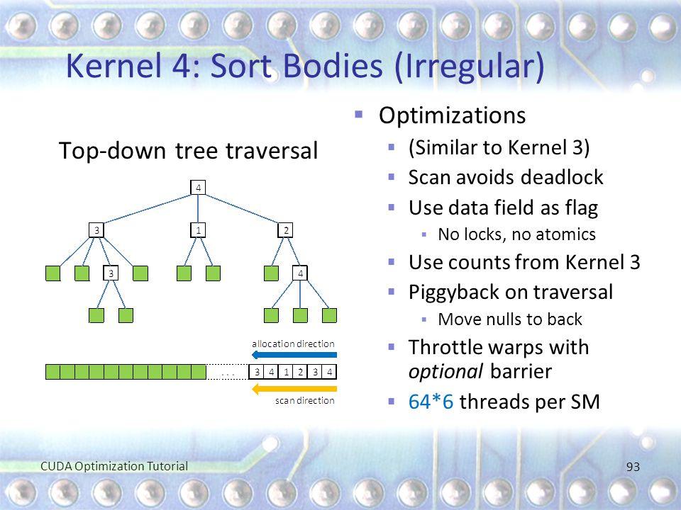 Kernel 4: Sort Bodies (Irregular) Top-down tree traversal  Optimizations  (Similar to Kernel 3)  Scan avoids deadlock  Use data field as flag  No
