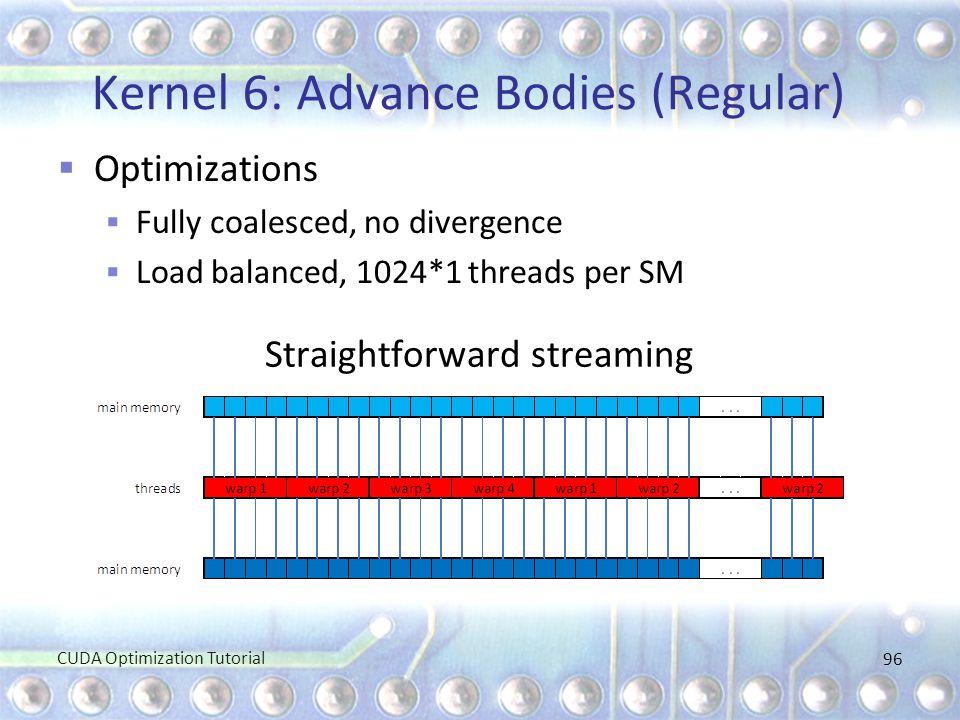 Kernel 6: Advance Bodies (Regular)  Optimizations  Fully coalesced, no divergence  Load balanced, 1024*1 threads per SM Straightforward streaming C