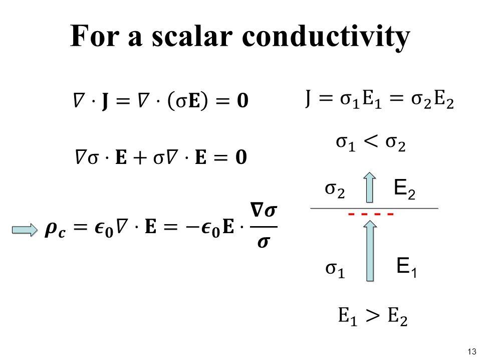 For a scalar conductivity E2E2 E1E1 - - 13