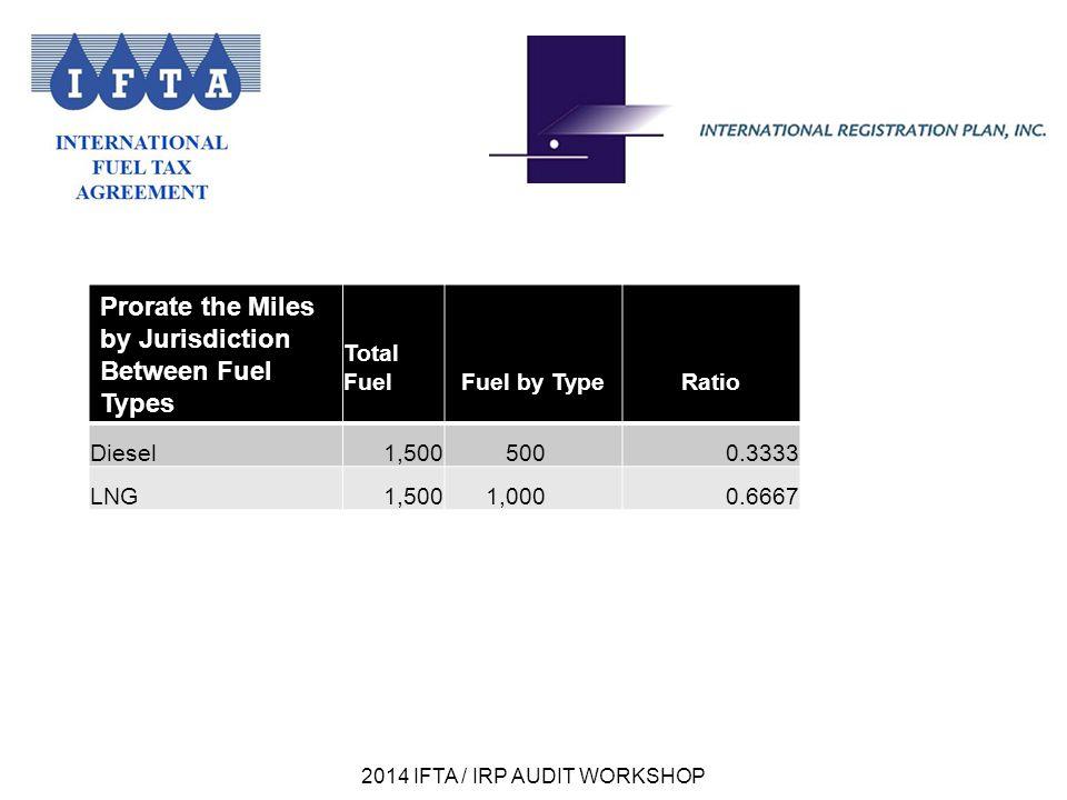 2014 IFTA / IRP AUDIT WORKSHOP Diesel FormABC D EFGHI Fuel Type Juris.