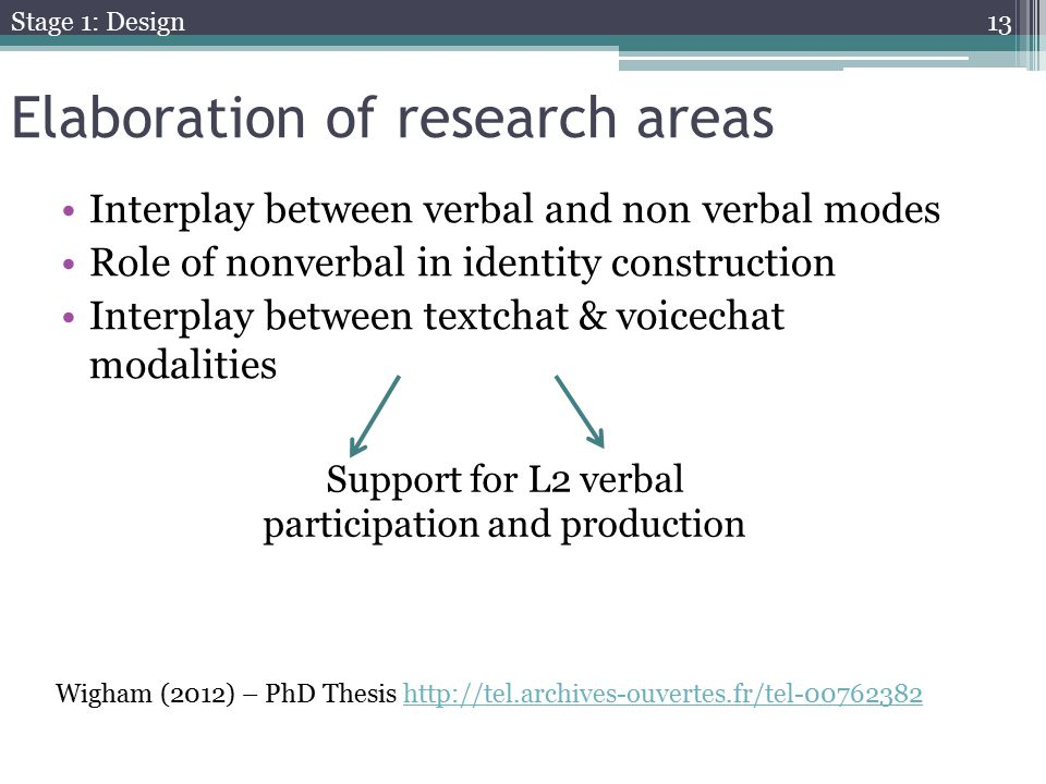 Elaboration of research areas Interplay between verbal and non verbal modes Role of nonverbal in identity construction Interplay between textchat & voicechat modalities Support for L2 verbal participation and production Wigham (2012) – PhD Thesis http://tel.archives-ouvertes.fr/tel-00762382http://tel.archives-ouvertes.fr/tel-00762382 Stage 1: Design 13