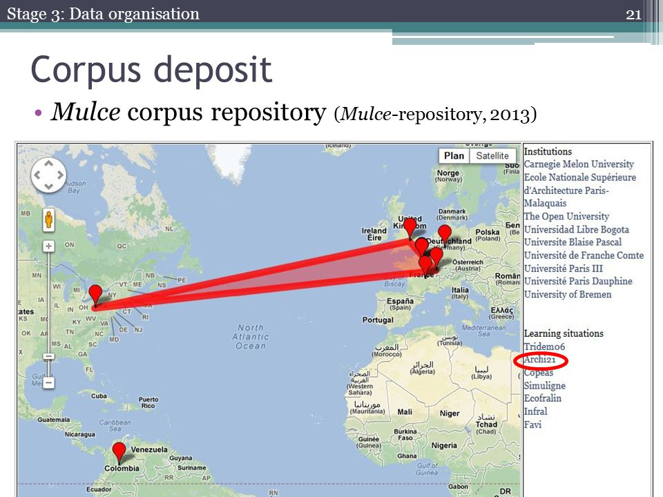 Corpus deposit Mulce corpus repository (Mulce-repository, 2013) Stage 3: Data organisation 21