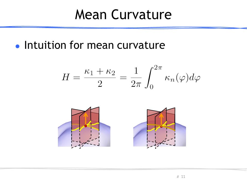 # Mean Curvature ● Intuition for mean curvature 11