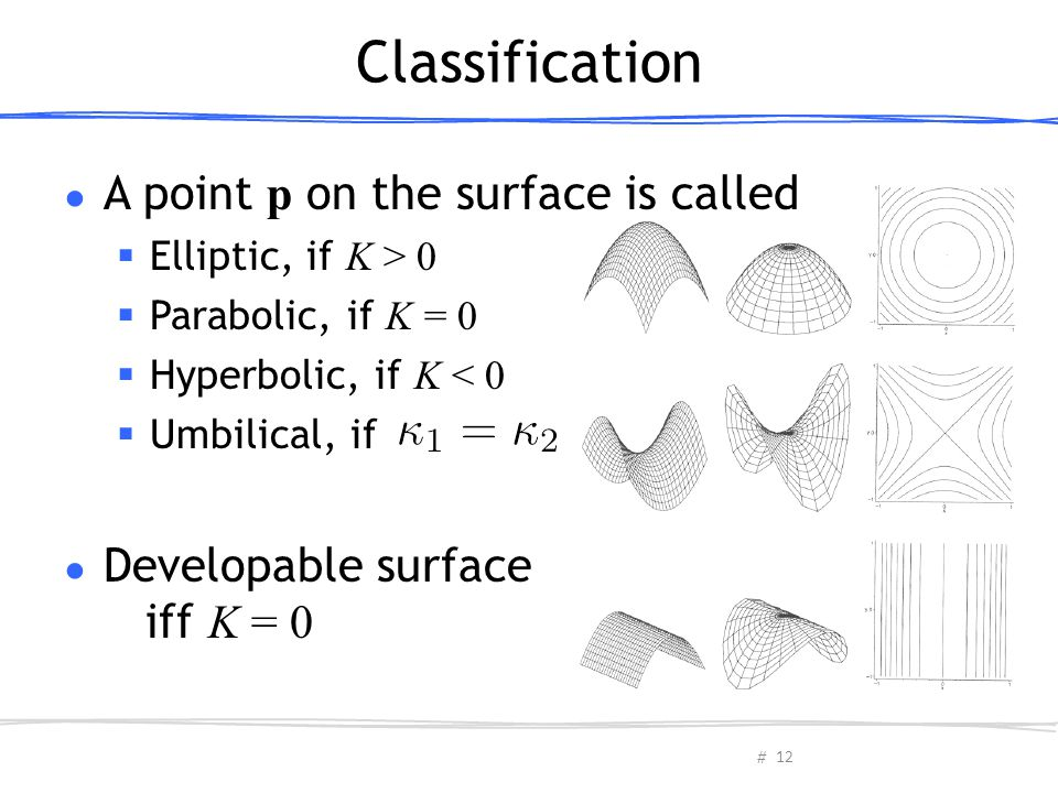 # Classification ● A point p on the surface is called  Elliptic, if K > 0  Parabolic, if K = 0  Hyperbolic, if K < 0  Umbilical, if ● Developable