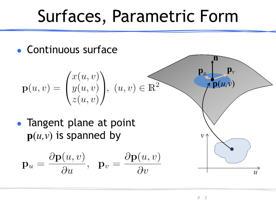 # Surfaces, Parametric Form ● Continuous surface ● Tangent plane at point p(u,v) is spanned by n p(u,v) pupu u v pvpv 2