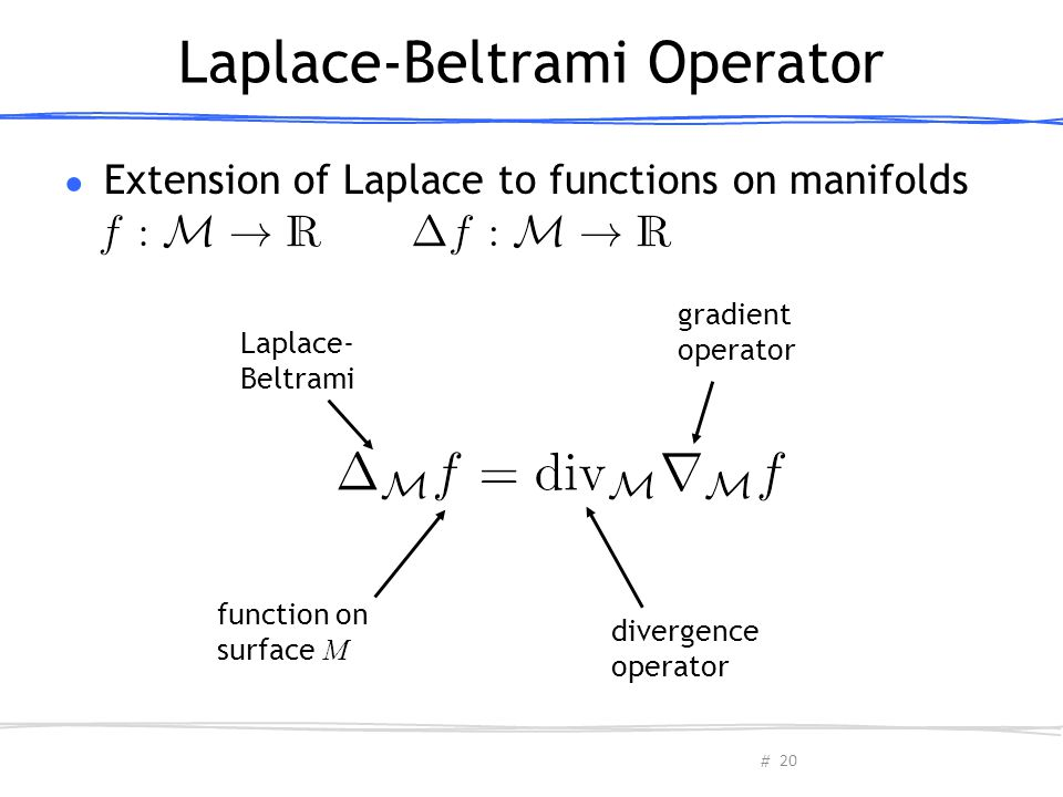 # Laplace-Beltrami Operator ● Extension of Laplace to functions on manifolds Laplace- Beltrami gradient operator divergence operator function on surfa