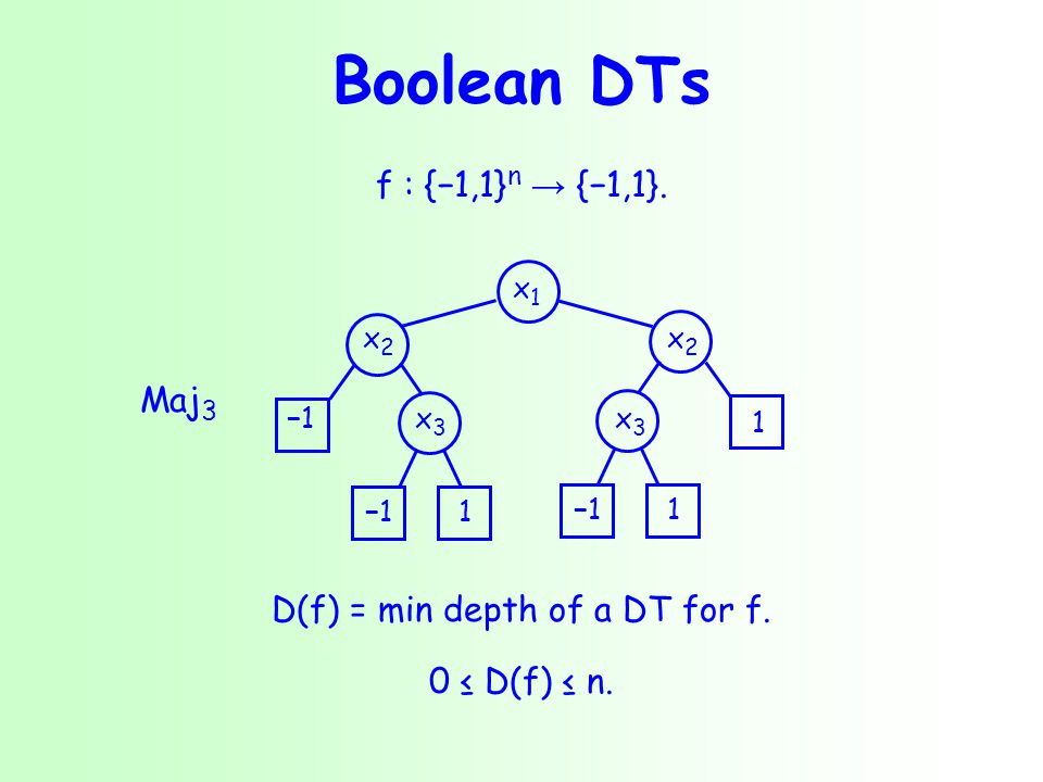 Boolean DTs {−1,1} n viewed as a probability space, with uniform probability distribution.