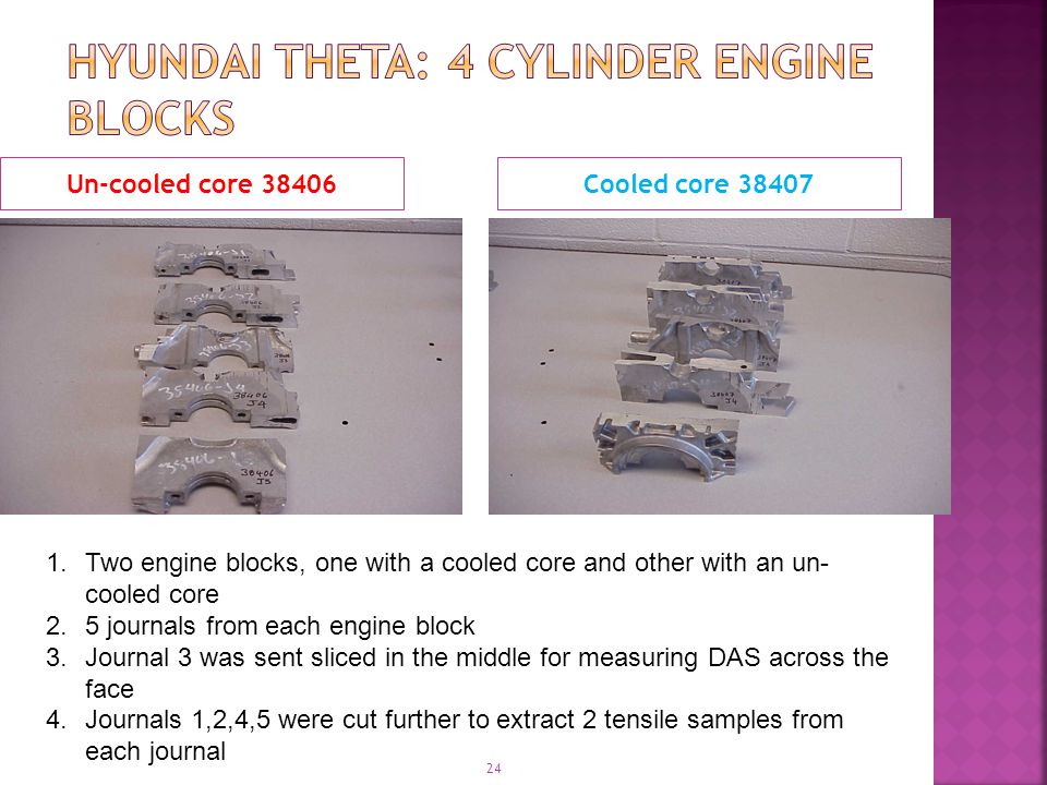 Un-cooled core 38406Cooled core 38407 24 1.Two engine blocks, one with a cooled core and other with an un- cooled core 2.5 journals from each engine block 3.Journal 3 was sent sliced in the middle for measuring DAS across the face 4.Journals 1,2,4,5 were cut further to extract 2 tensile samples from each journal
