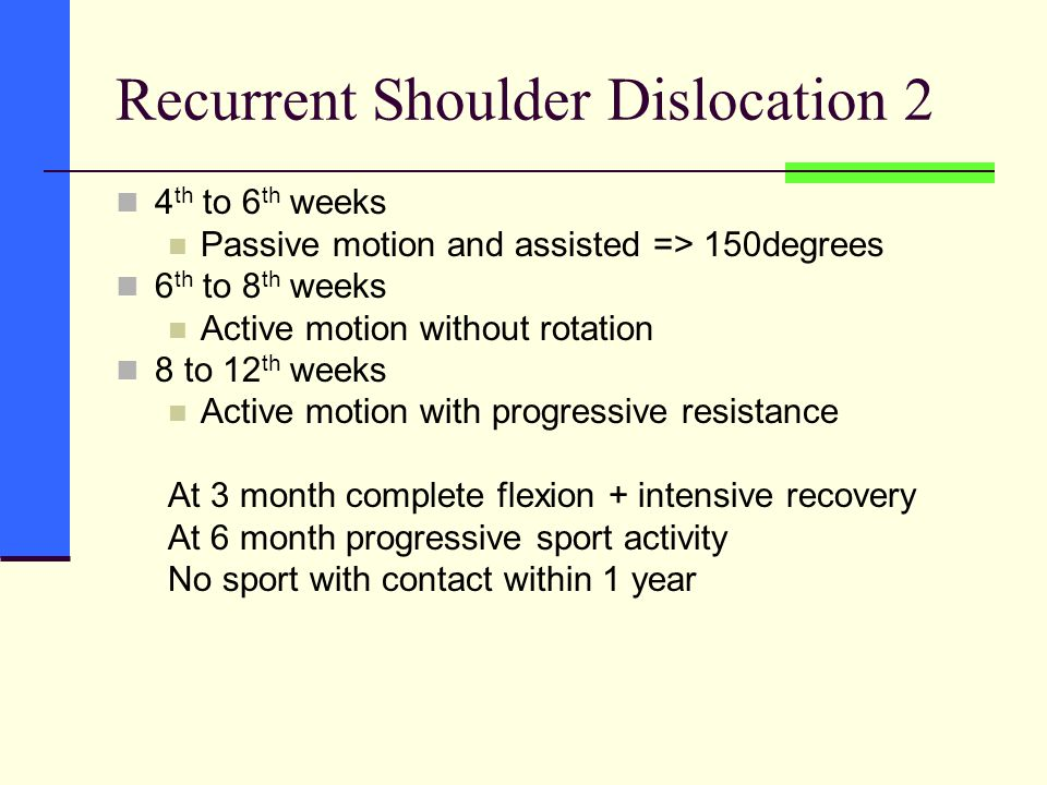 Recurrent Shoulder Dislocation 2 4 th to 6 th weeks Passive motion and assisted => 150degrees 6 th to 8 th weeks Active motion without rotation 8 to 12 th weeks Active motion with progressive resistance At 3 month complete flexion + intensive recovery At 6 month progressive sport activity No sport with contact within 1 year
